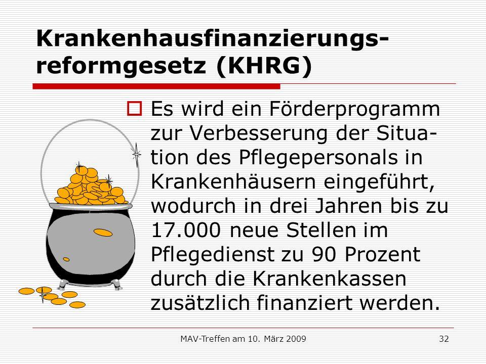 Krankenhausfinanzierungs-reformgesetz (KHRG)