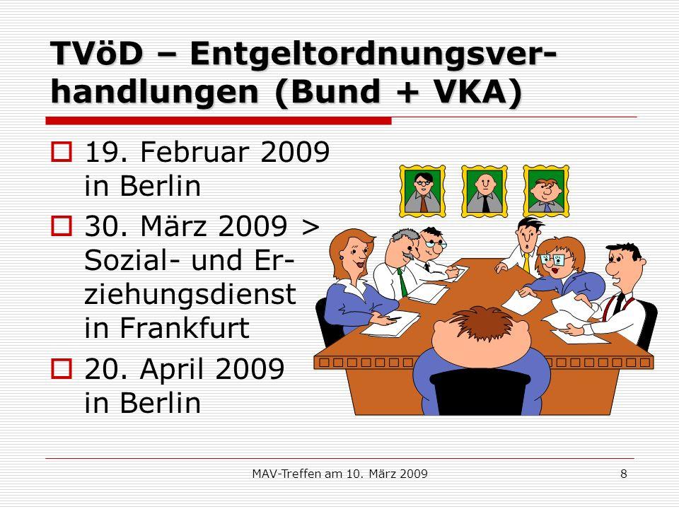 TVöD – Entgeltordnungsver-handlungen (Bund + VKA)