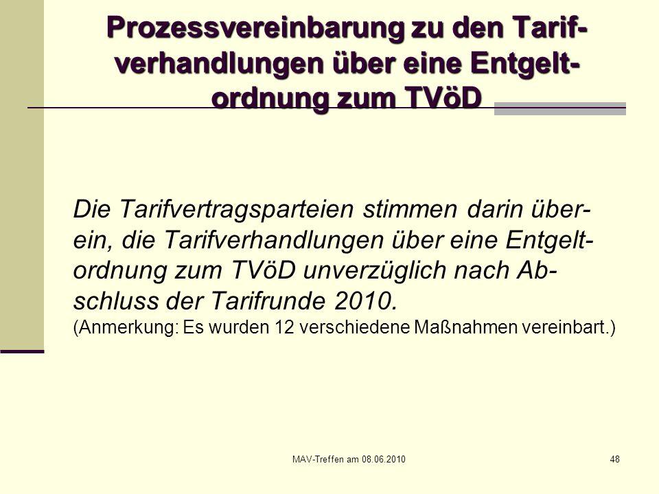 Prozessvereinbarung zu den Tarif-verhandlungen über eine Entgelt-ordnung zum TVöD