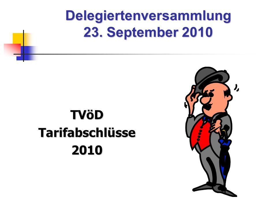 Delegiertenversammlung 23. September 2010