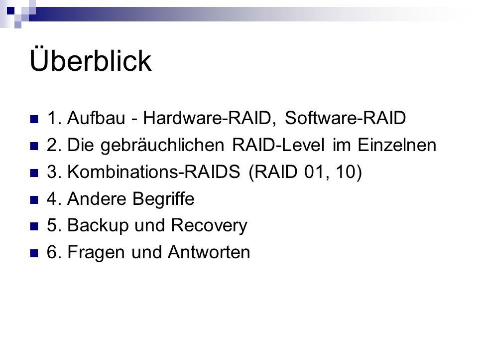Überblick 1. Aufbau - Hardware-RAID, Software-RAID