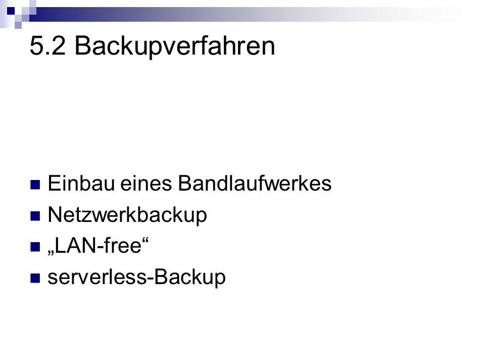 5.2 Backupverfahren Einbau eines Bandlaufwerkes Netzwerkbackup
