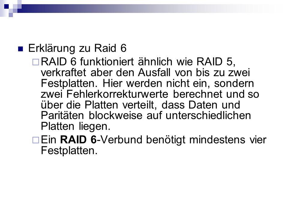 Erklärung zu Raid 6