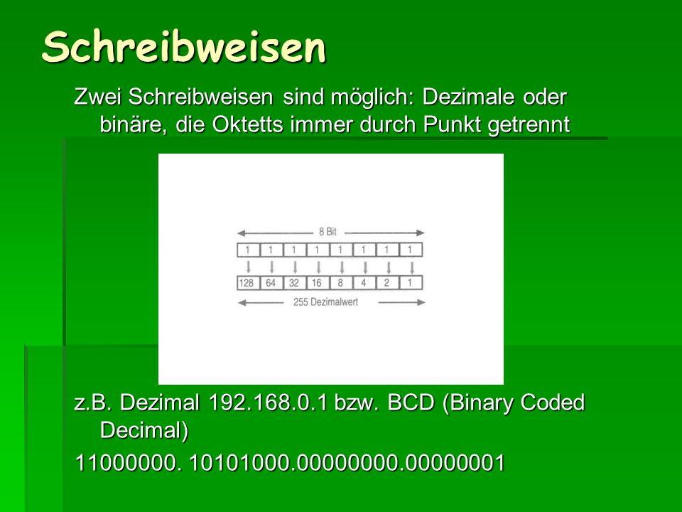 Schreibweisen Zwei Schreibweisen sind möglich: Dezimale oder binäre, die Oktetts immer durch Punkt getrennt.