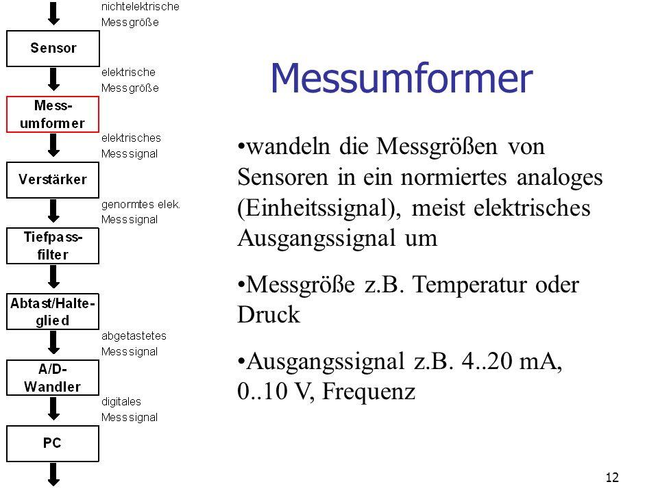 Messumformer wandeln die Messgrößen von Sensoren in ein normiertes analoges (Einheitssignal), meist elektrisches Ausgangssignal um.