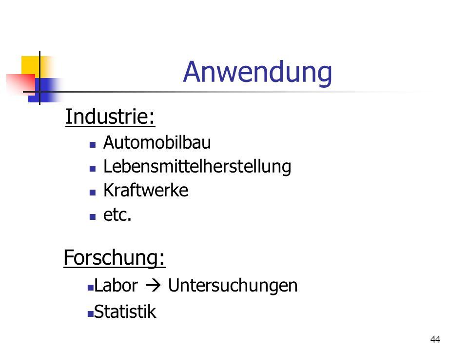 Anwendung Industrie: Forschung: Automobilbau Lebensmittelherstellung
