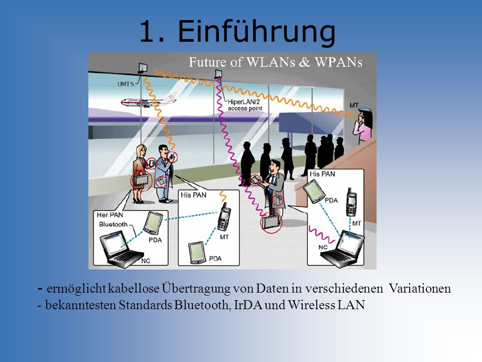 1. Einführung ermöglicht kabellose Übertragung von Daten in verschiedenen Variationen.