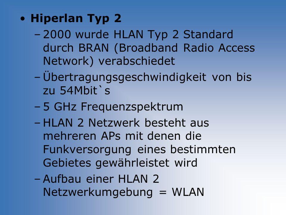 Hiperlan Typ 2 2000 wurde HLAN Typ 2 Standard durch BRAN (Broadband Radio Access Network) verabschiedet.