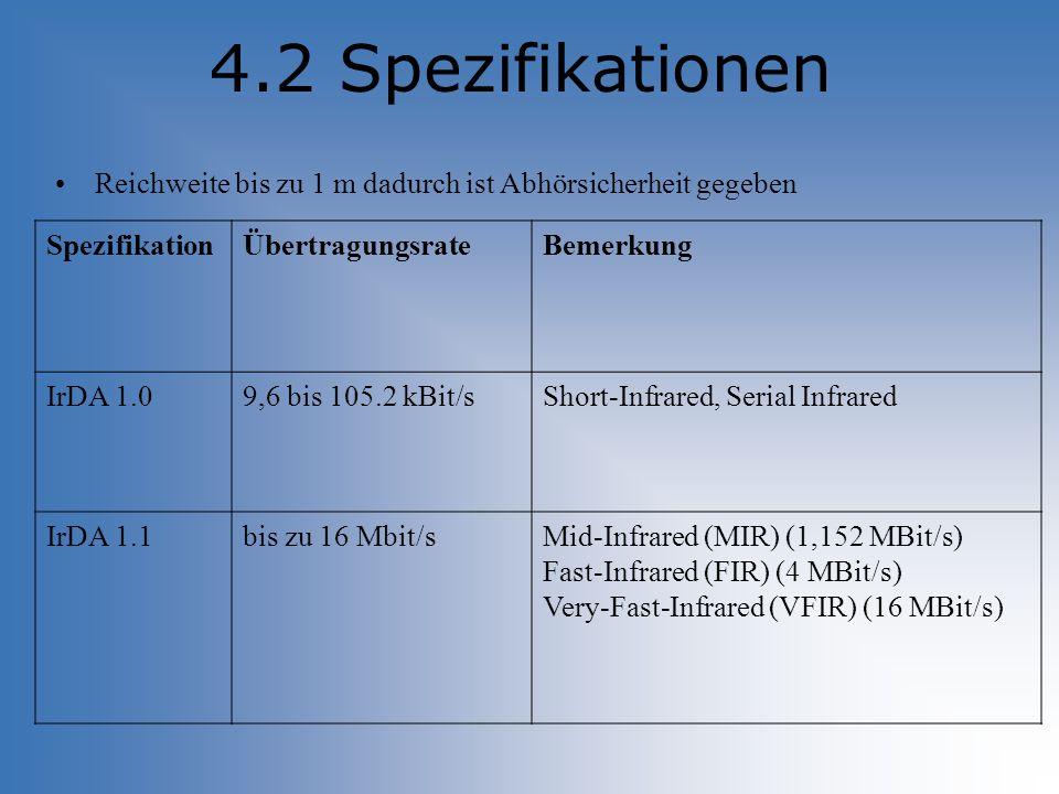4.2 Spezifikationen Reichweite bis zu 1 m dadurch ist Abhörsicherheit gegeben. Spezifikation. Übertragungsrate.