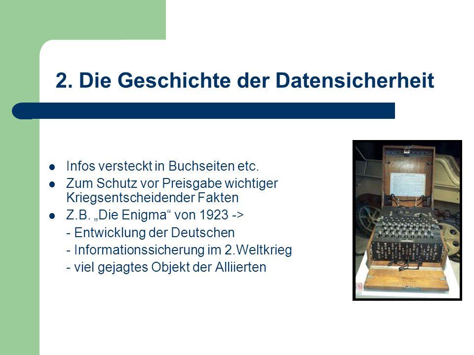 2. Die Geschichte der Datensicherheit