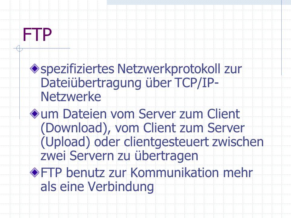FTP spezifiziertes Netzwerkprotokoll zur Dateiübertragung über TCP/IP-Netzwerke.