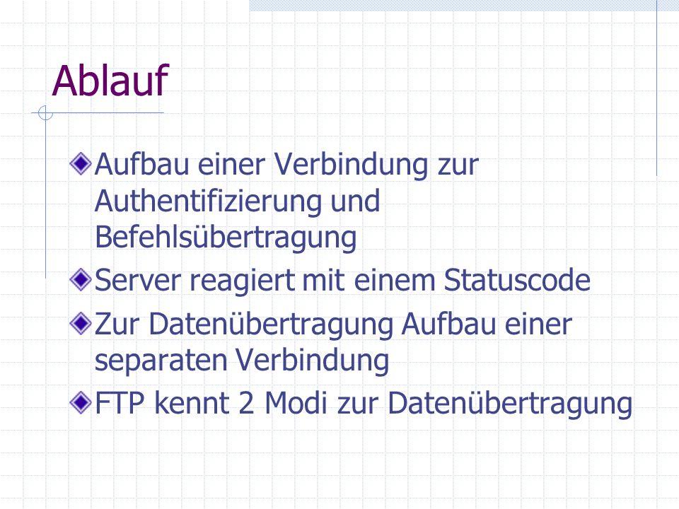 Ablauf Aufbau einer Verbindung zur Authentifizierung und Befehlsübertragung. Server reagiert mit einem Statuscode.
