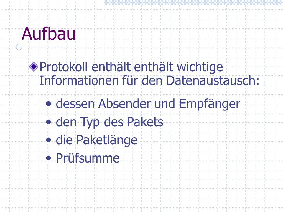 Aufbau Protokoll enthält enthält wichtige Informationen für den Datenaustausch: dessen Absender und Empfänger.