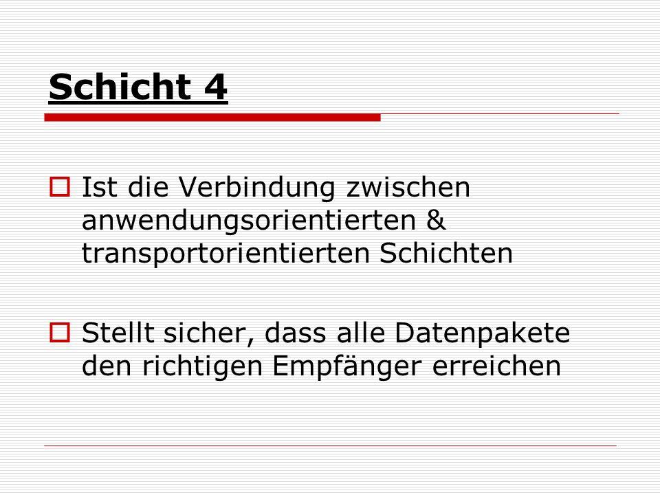 Schicht 4 Ist die Verbindung zwischen anwendungsorientierten & transportorientierten Schichten.