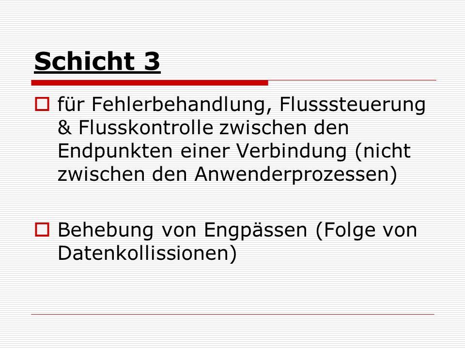 Schicht 3 für Fehlerbehandlung, Flusssteuerung & Flusskontrolle zwischen den Endpunkten einer Verbindung (nicht zwischen den Anwenderprozessen)