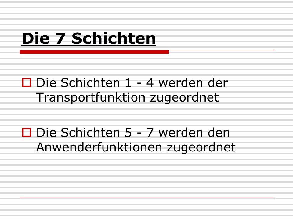 Die 7 Schichten Die Schichten 1 - 4 werden der Transportfunktion zugeordnet.