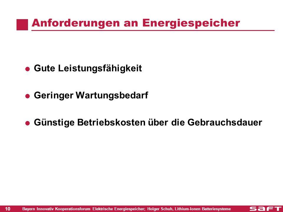 Anforderungen an Energiespeicher