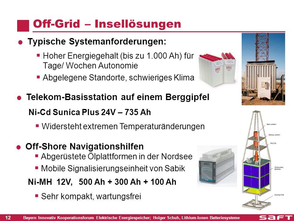 Off-Grid – Insellösungen