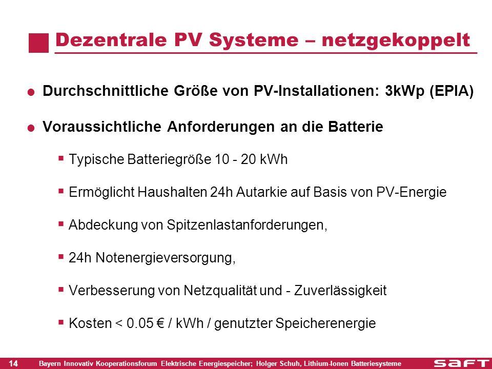 Dezentrale PV Systeme – netzgekoppelt