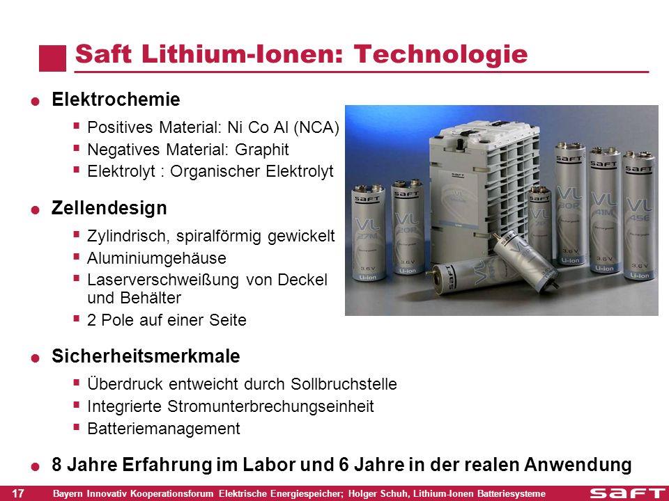 Saft Lithium-Ionen: Technologie