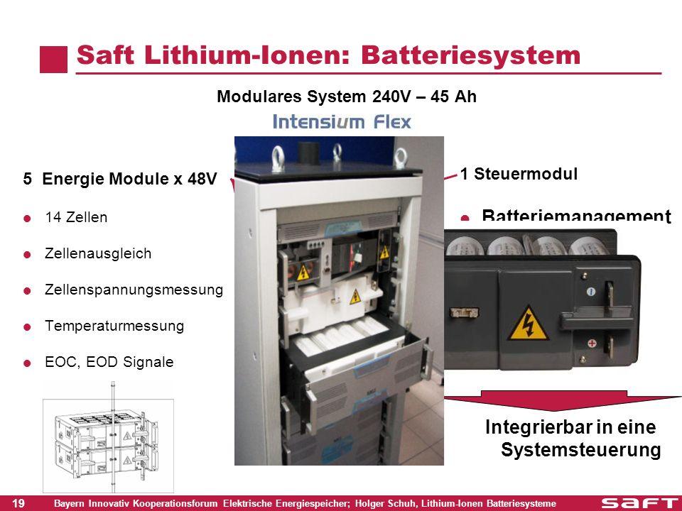 Saft Lithium-Ionen: Batteriesystem