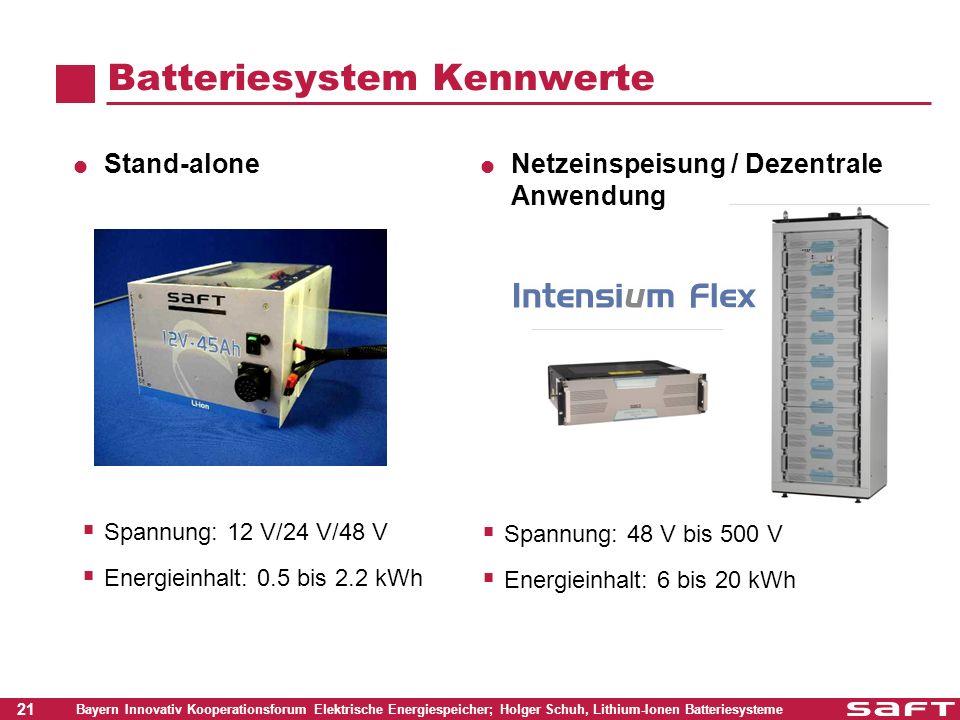 Batteriesystem Kennwerte
