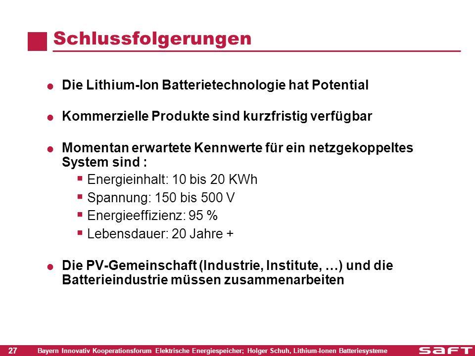 Schlussfolgerungen Die Lithium-Ion Batterietechnologie hat Potential