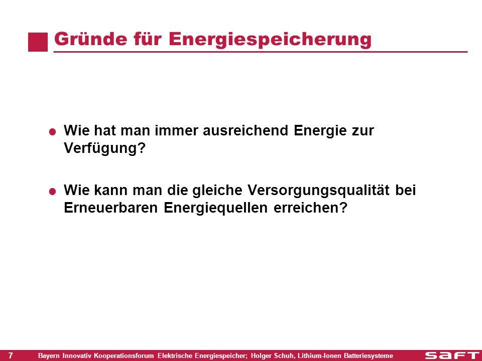 Gründe für Energiespeicherung