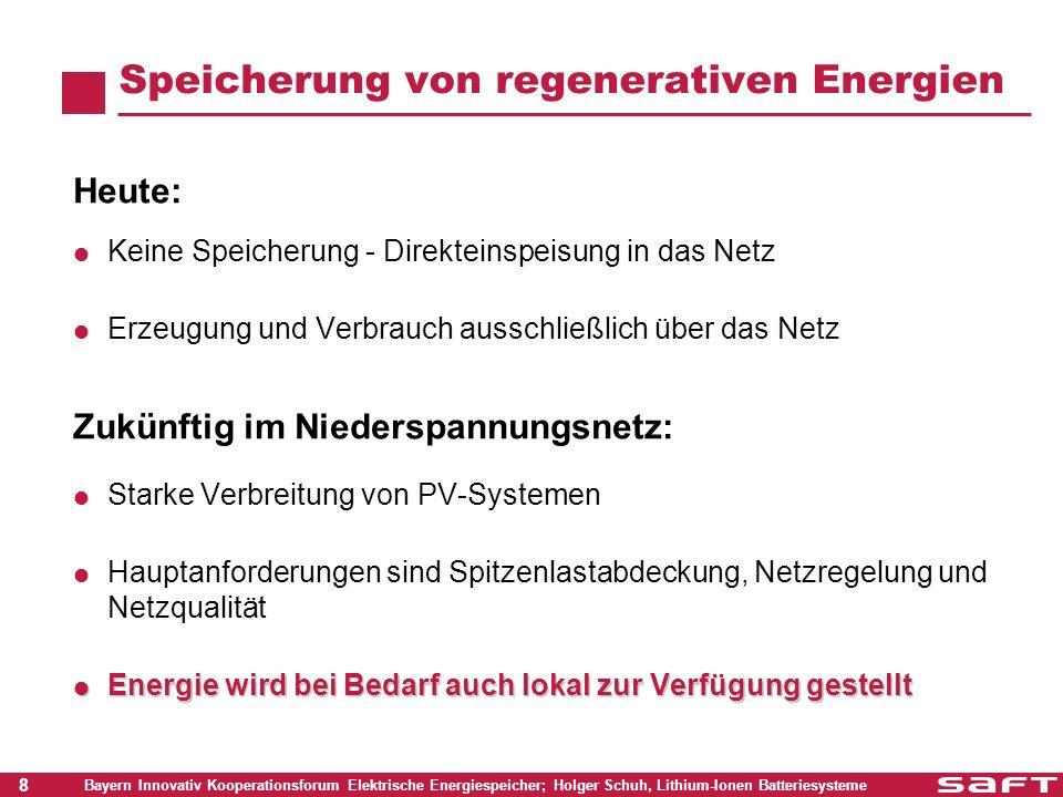 Speicherung von regenerativen Energien