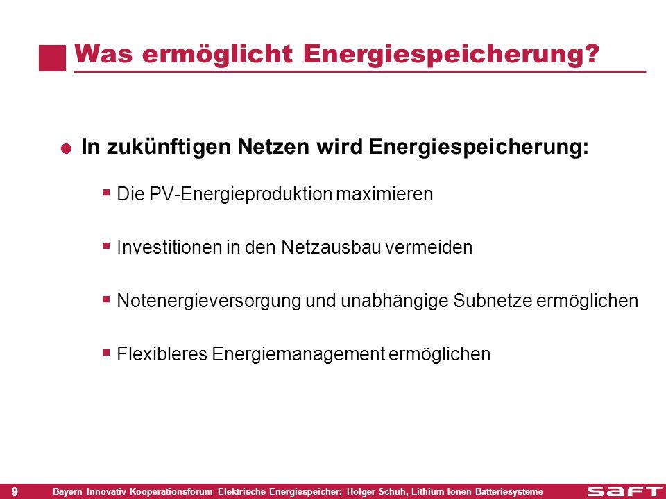 Was ermöglicht Energiespeicherung