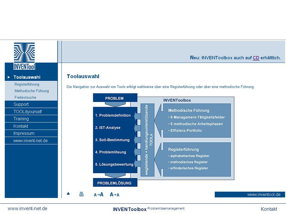 www.invent-net.de INVENToolbox Problemlösemanagement Kontakt