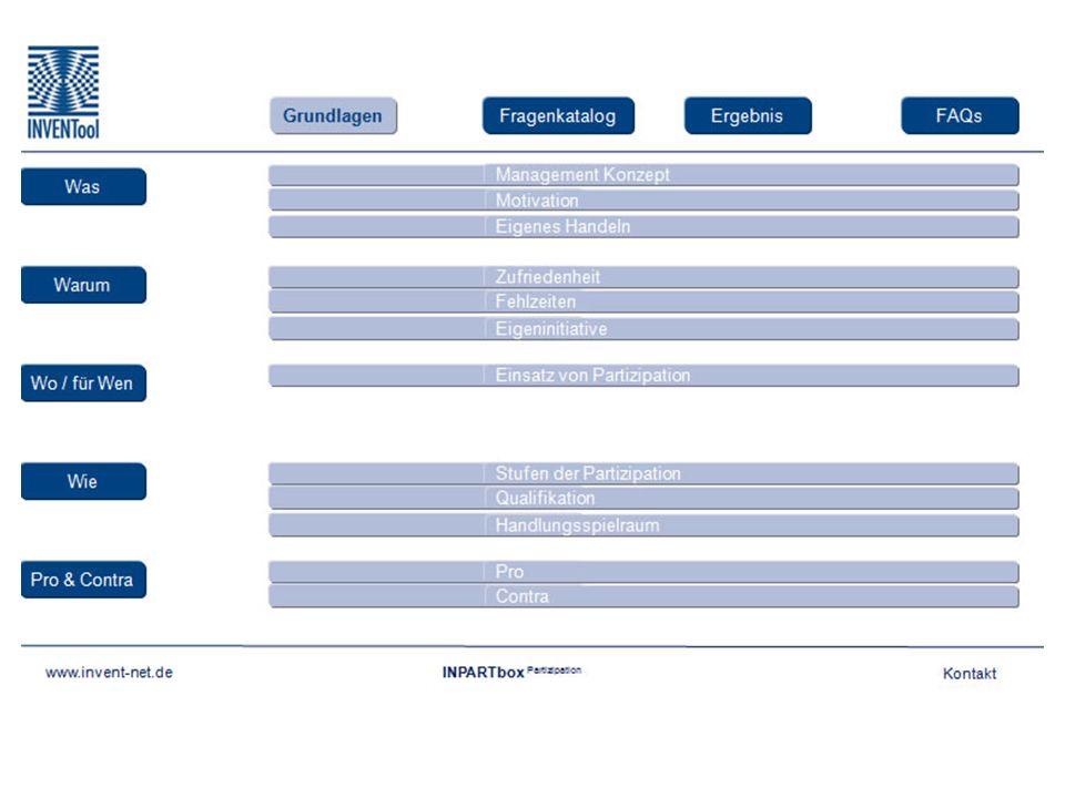 Management KonzeptMotivation. Eigenes Handeln. Zufriedenheit. Fehlzeiten. Eigeninitiative. Einsatz von Partizipation.