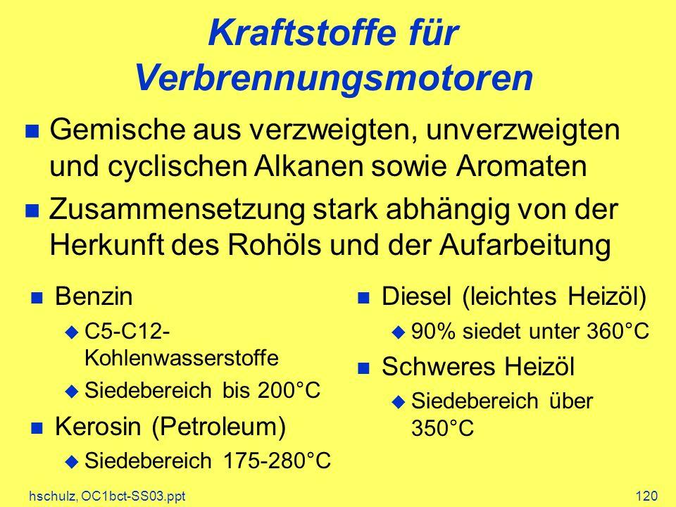 Kraftstoffe für Verbrennungsmotoren