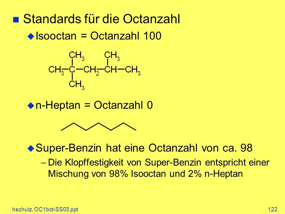 Standards für die Octanzahl