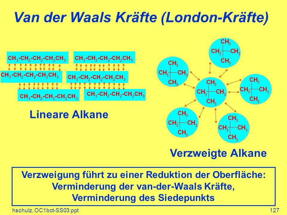 Van der Waals Kräfte (London-Kräfte)