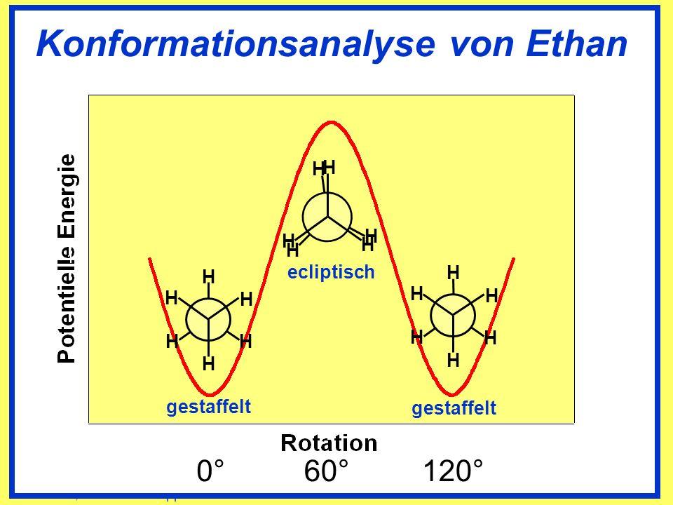 Konformationsanalyse von Ethan