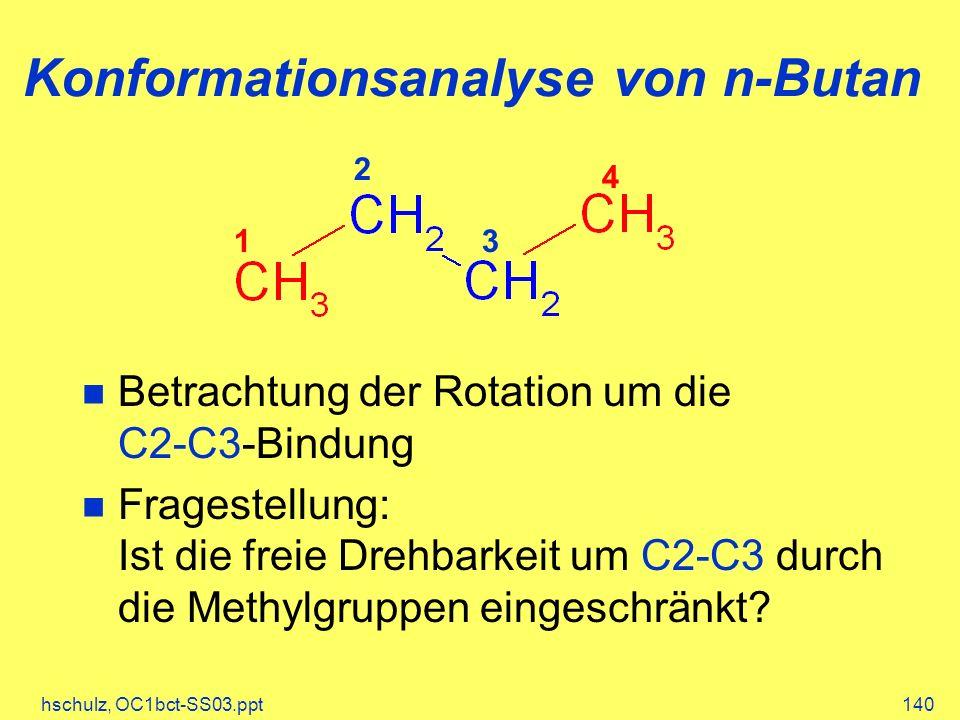 Konformationsanalyse von n-Butan