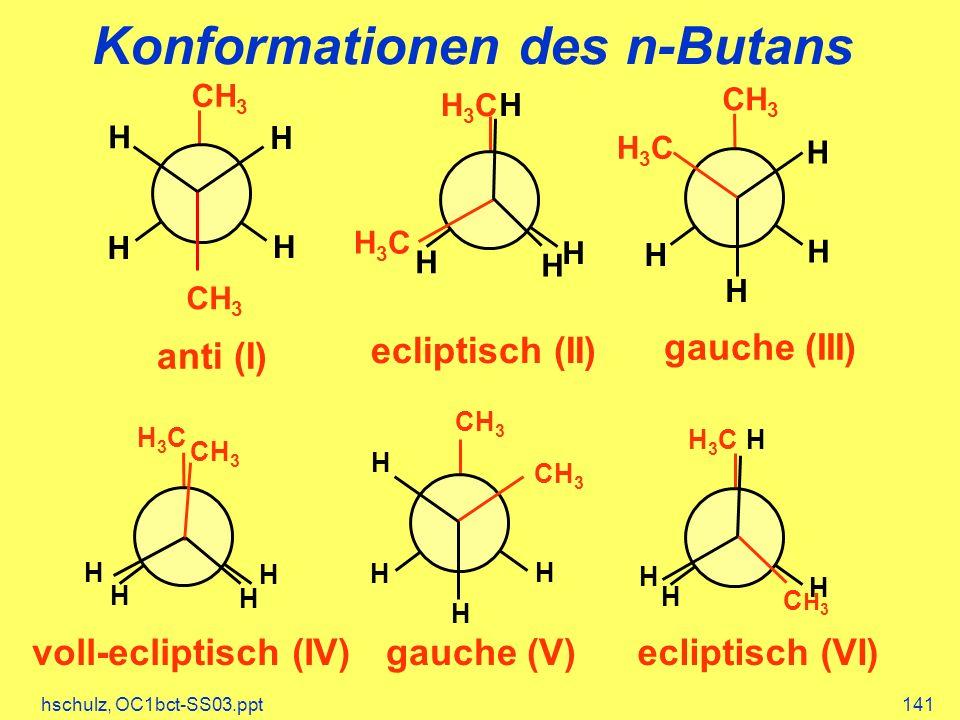 Konformationen des n-Butans