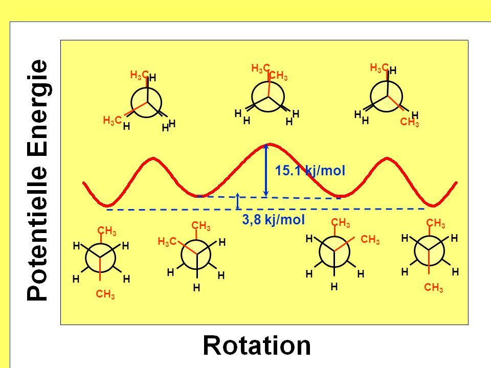 15.1 kj/mol 3,8 kj/mol H3C H3C H H3C H CH3 H H H H H3C H H H H CH3 H H