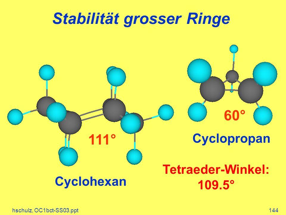 Stabilität grosser Ringe