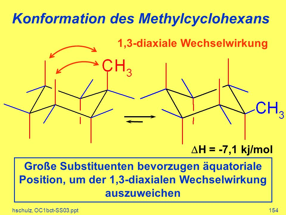 Konformation des Methylcyclohexans