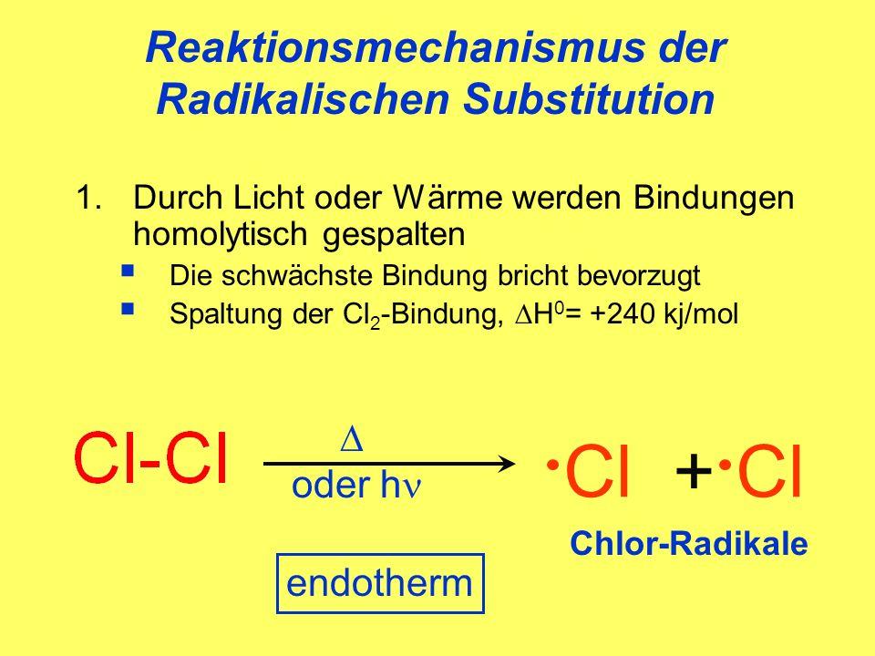 Reaktionsmechanismus der Radikalischen Substitution