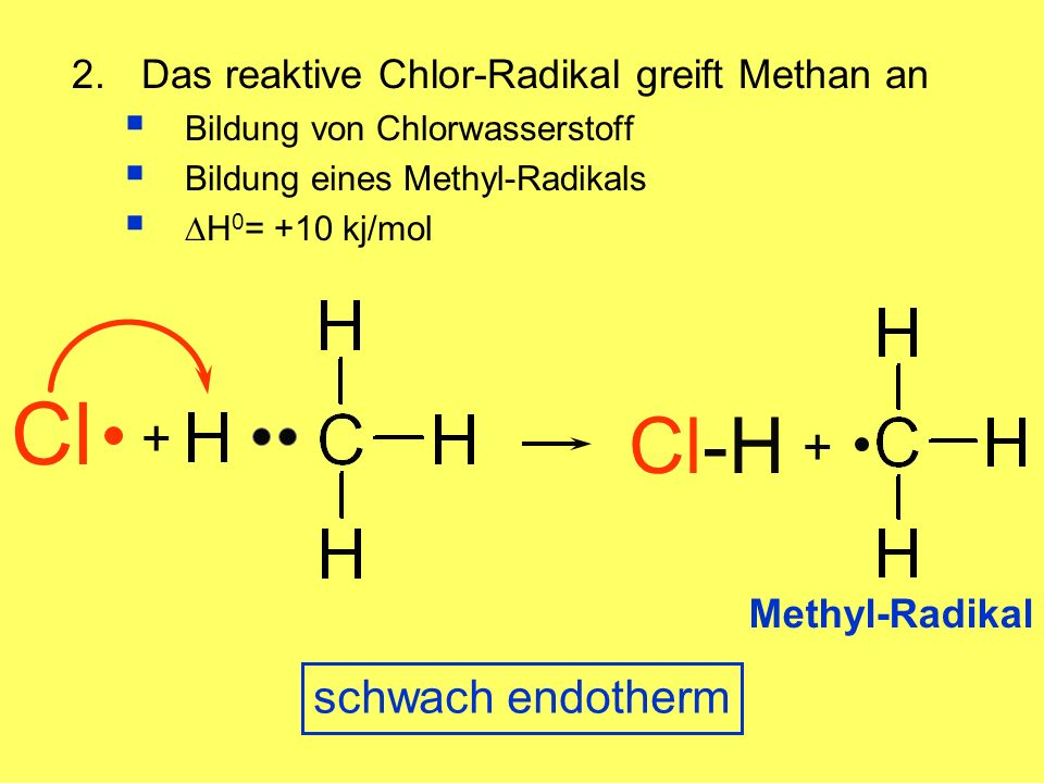 Cl Cl-H + + schwach endotherm