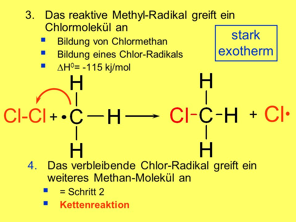 Cl Cl-Cl + + stark exotherm