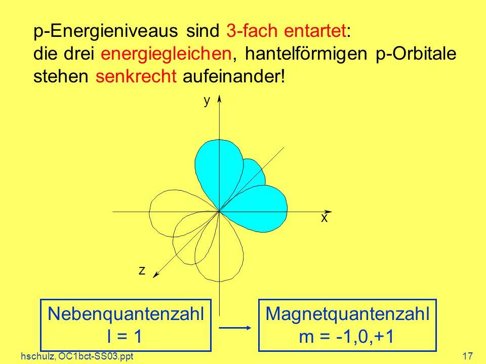 p-Energieniveaus sind 3-fach entartet: