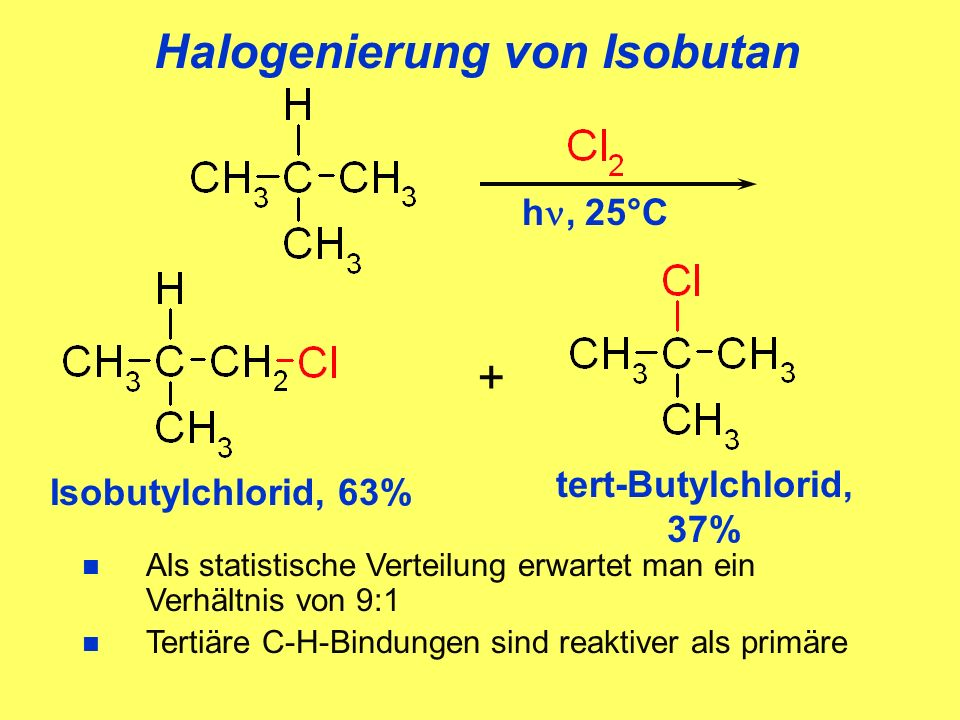 Halogenierung von Isobutan