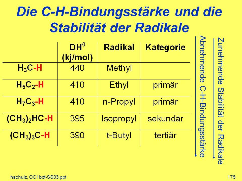Die C-H-Bindungsstärke und die Stabilität der Radikale