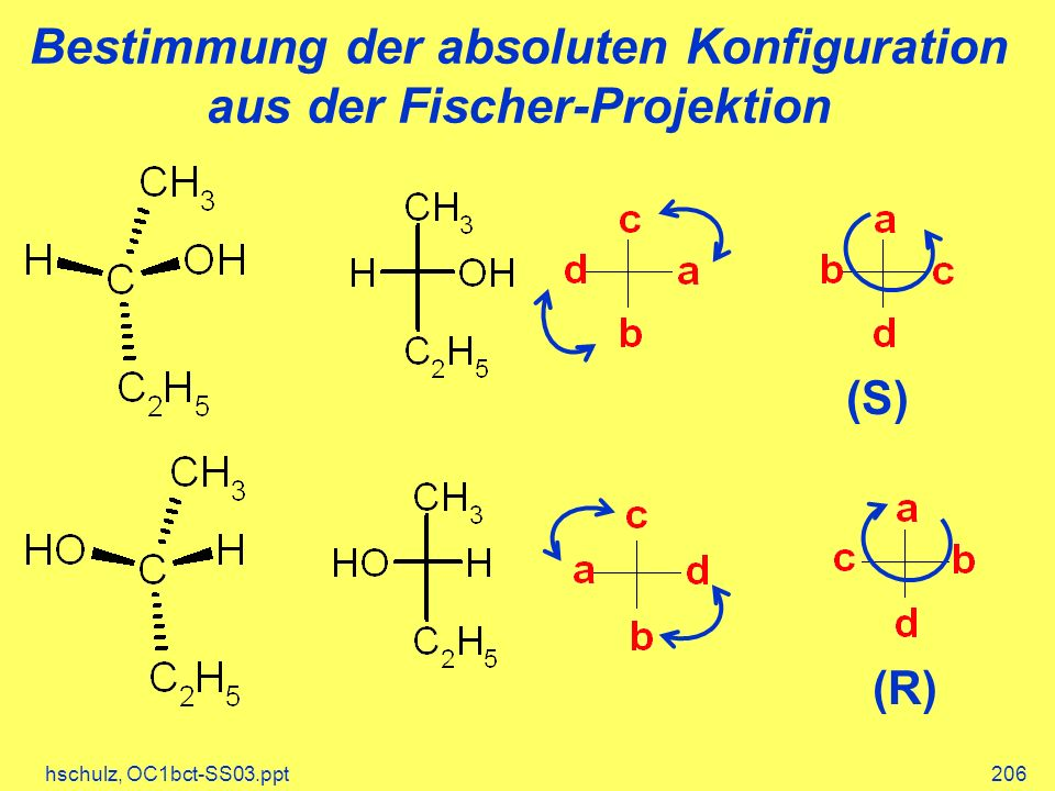 Bestimmung der absoluten Konfiguration aus der Fischer-Projektion