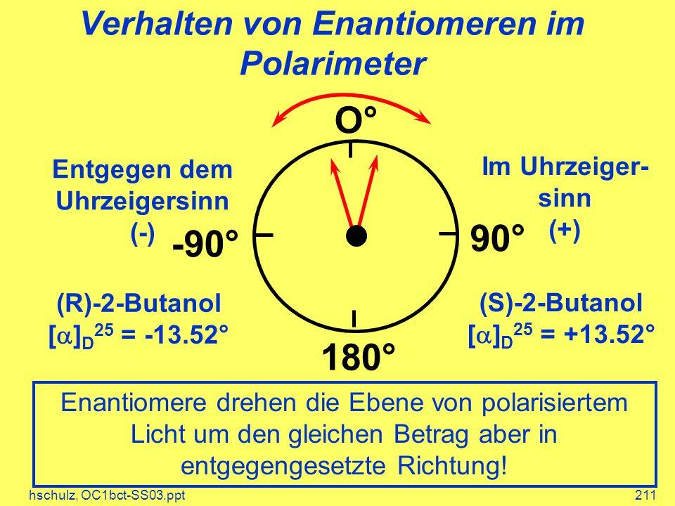 Verhalten von Enantiomeren im Polarimeter