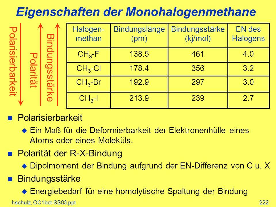 Eigenschaften der Monohalogenmethane